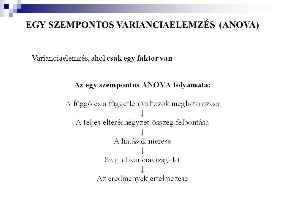 EGY SZEMPONTOS VARIANCIAELEMZÉS (ANOVA) Varianciaelemzés, ahol csak egy faktor van.
