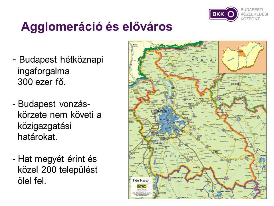 - Budapest hétköznapi ingaforgalma 300 ezer fő. - Budapest vonzás- körzete nem követi a közigazgatási határokat. - Hat megyét érint és közel 200 telep