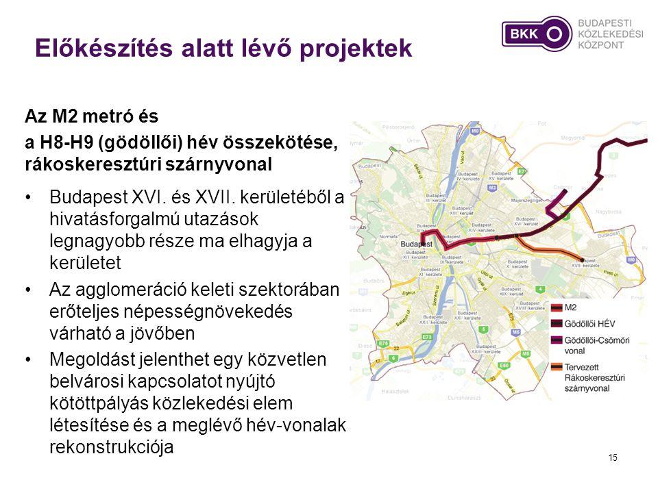Az M2 metró és a H8-H9 (gödöllői) hév összekötése, rákoskeresztúri szárnyvonal •Budapest XVI. és XVII. kerületéből a hivatásforgalmú utazások legnagyo