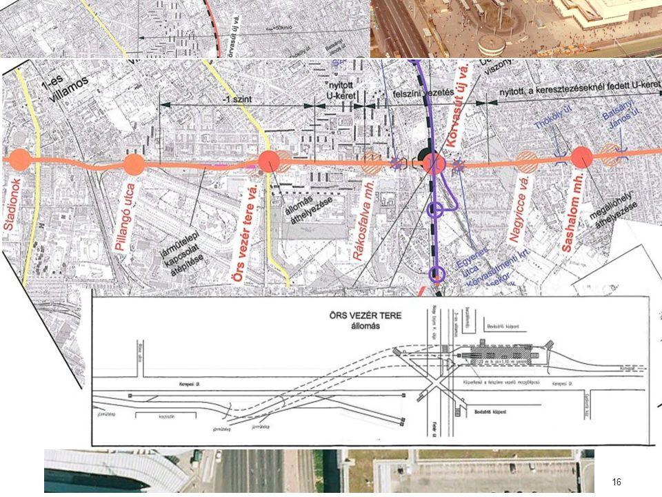 16 H8-as hév és M2 metró összekötése •Örs vezér terei átszállási kényszer megszüntetése, közvetlen belvárosi kapcsolat •Eljutási idő rövidülése •Új vá