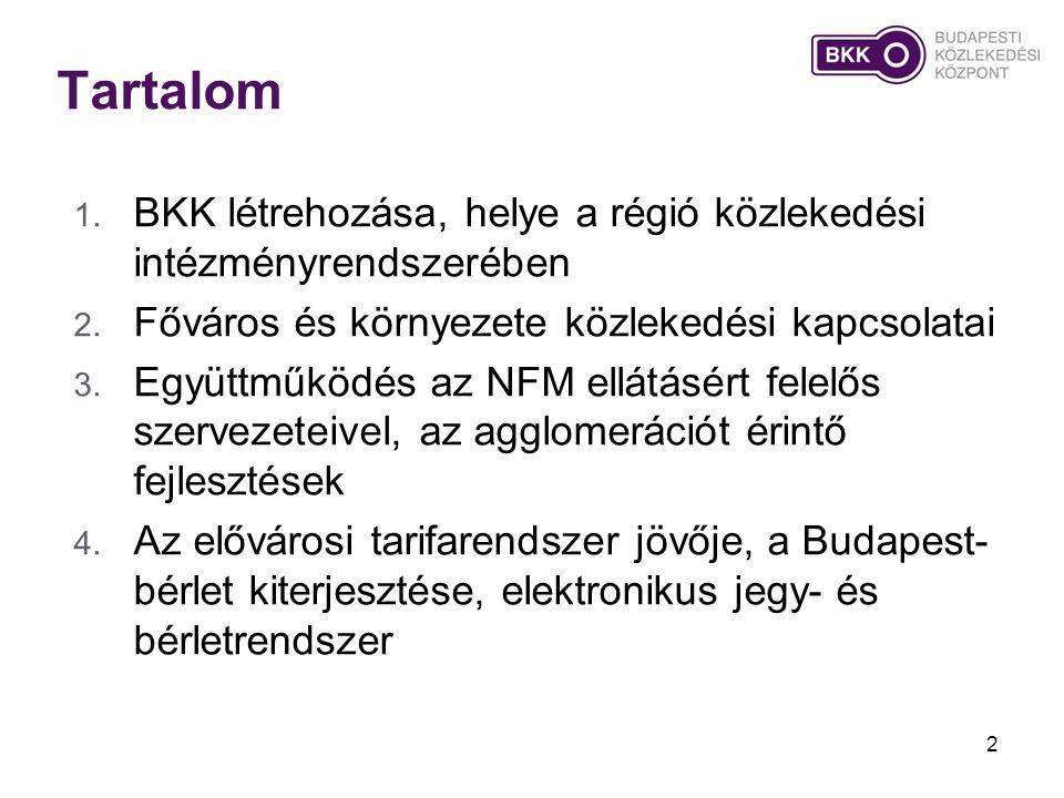 1. BKK létrehozása, helye a régió közlekedési intézményrendszerében 2. Főváros és környezete közlekedési kapcsolatai 3. Együttműködés az NFM ellátásér