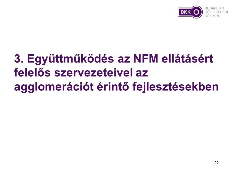 3. Együttműködés az NFM ellátásért felelős szervezeteivel az agglomerációt érintő fejlesztésekben 22