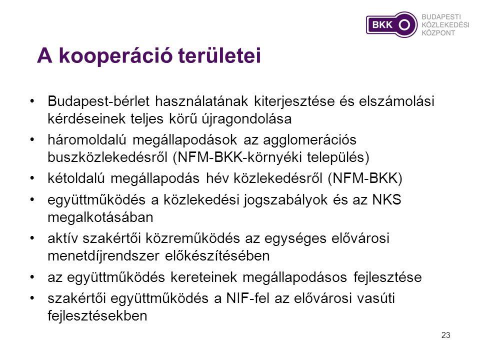 A kooperáció területei •Budapest-bérlet használatának kiterjesztése és elszámolási kérdéseinek teljes körű újragondolása •háromoldalú megállapodások a