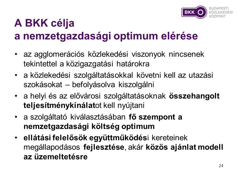 A BKK célja a nemzetgazdasági optimum elérése •az agglomerációs közlekedési viszonyok nincsenek tekintettel a közigazgatási határokra •a közlekedési s