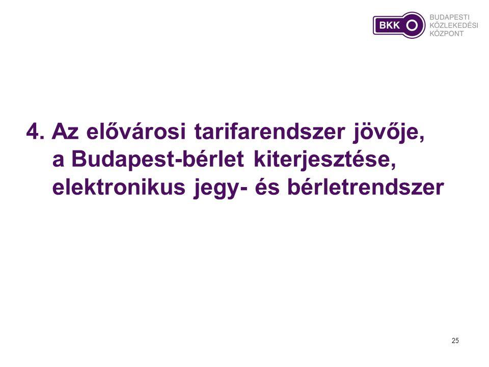 25 4. Az elővárosi tarifarendszer jövője, a Budapest-bérlet kiterjesztése, elektronikus jegy- és bérletrendszer