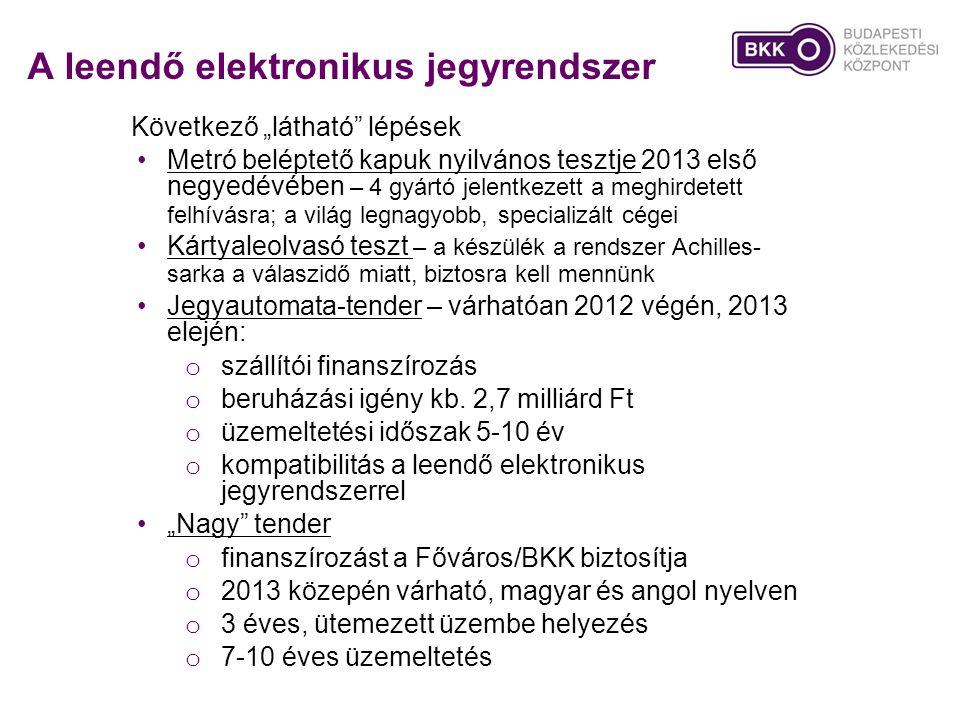 """A leendő elektronikus jegyrendszer Következő """"látható"""" lépések •Metró beléptető kapuk nyilvános tesztje 2013 első negyedévében – 4 gyártó jelentkezett"""