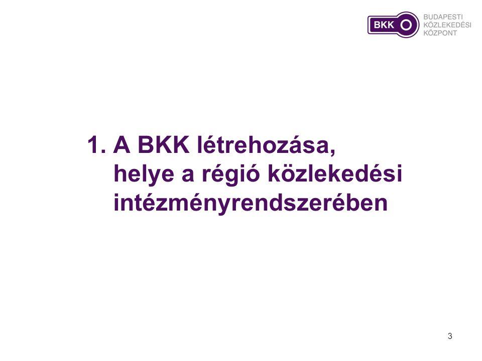 1. A BKK létrehozása, helye a régió közlekedési intézményrendszerében 3