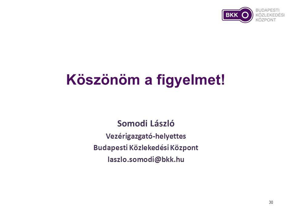 Köszönöm a figyelmet! 30 Somodi László Vezérigazgató-helyettes Budapesti Közlekedési Központ laszlo.somodi@bkk.hu