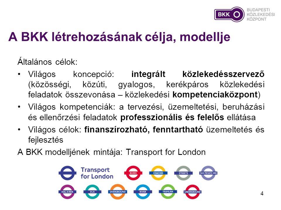 A BKK létrehozásának célja, modellje 4 Általános célok: •Világos koncepció: integrált közlekedésszervező (közösségi, közúti, gyalogos, kerékpáros közl