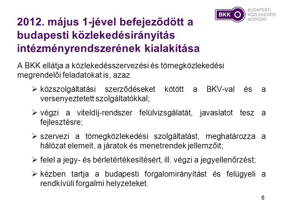 2012. május 1-jével befejeződött a budapesti közlekedésirányítás intézményrendszerének kialakítása A BKK ellátja a közlekedésszervezési és tömegközlek