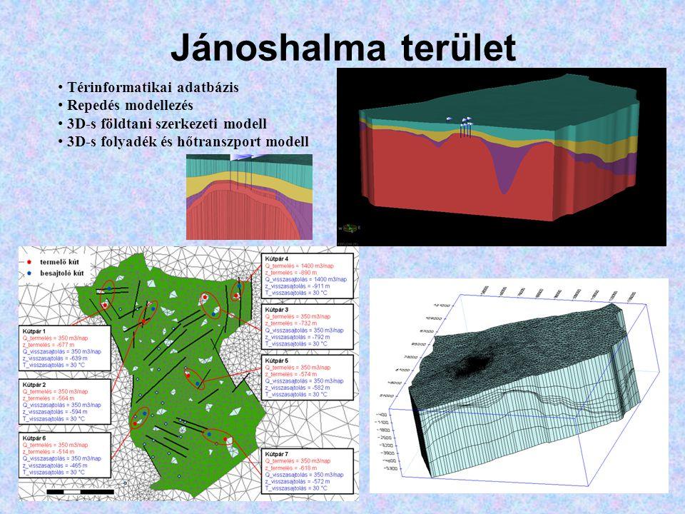 Jánoshalma terület • Térinformatikai adatbázis • Repedés modellezés • 3D-s földtani szerkezeti modell • 3D-s folyadék és hőtranszport modell