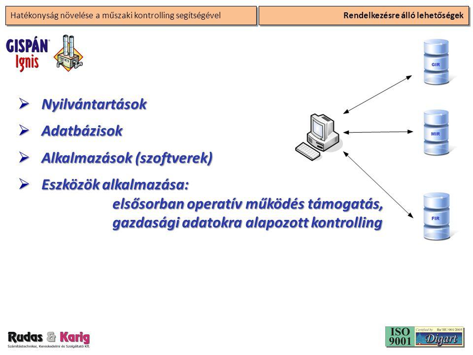 Hatékonyság növelése a műszaki kontrolling segítségével Rendelkezésre álló lehetőségek  Nyilvántartások  Adatbázisok  Alkalmazások (szoftverek)  Eszközök alkalmazása: elsősorban operatív működés támogatás, gazdasági adatokra alapozott kontrolling