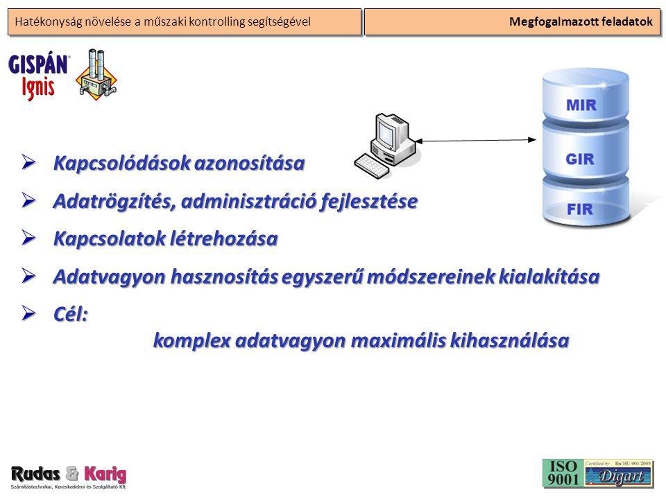 Hatékonyság növelése a műszaki kontrolling segítségével Megfogalmazott feladatok  Kapcsolódások azonosítása  Adatrögzítés, adminisztráció fejlesztése  Kapcsolatok létrehozása  Adatvagyon hasznosítás egyszerű módszereinek kialakítása  Cél: komplex adatvagyon maximális kihasználása