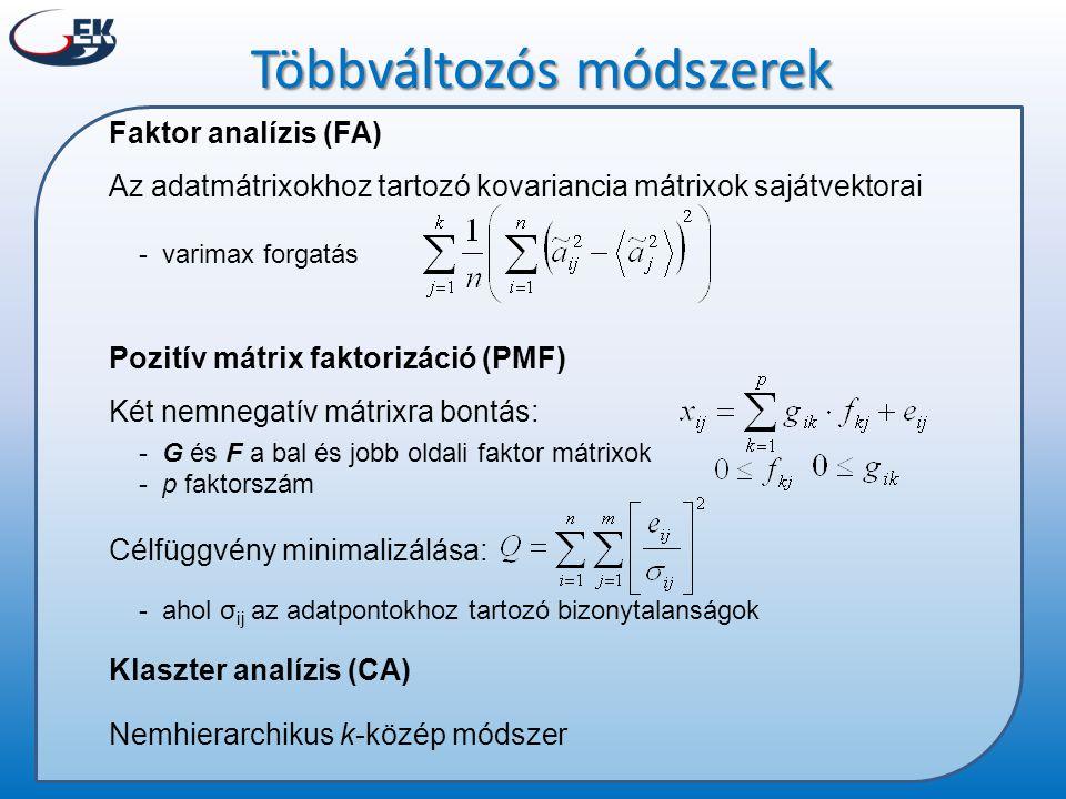 Többváltozós módszerek Faktor analízis (FA) Az adatmátrixokhoz tartozó kovariancia mátrixok sajátvektorai - varimax forgatás Pozitív mátrix faktorizác