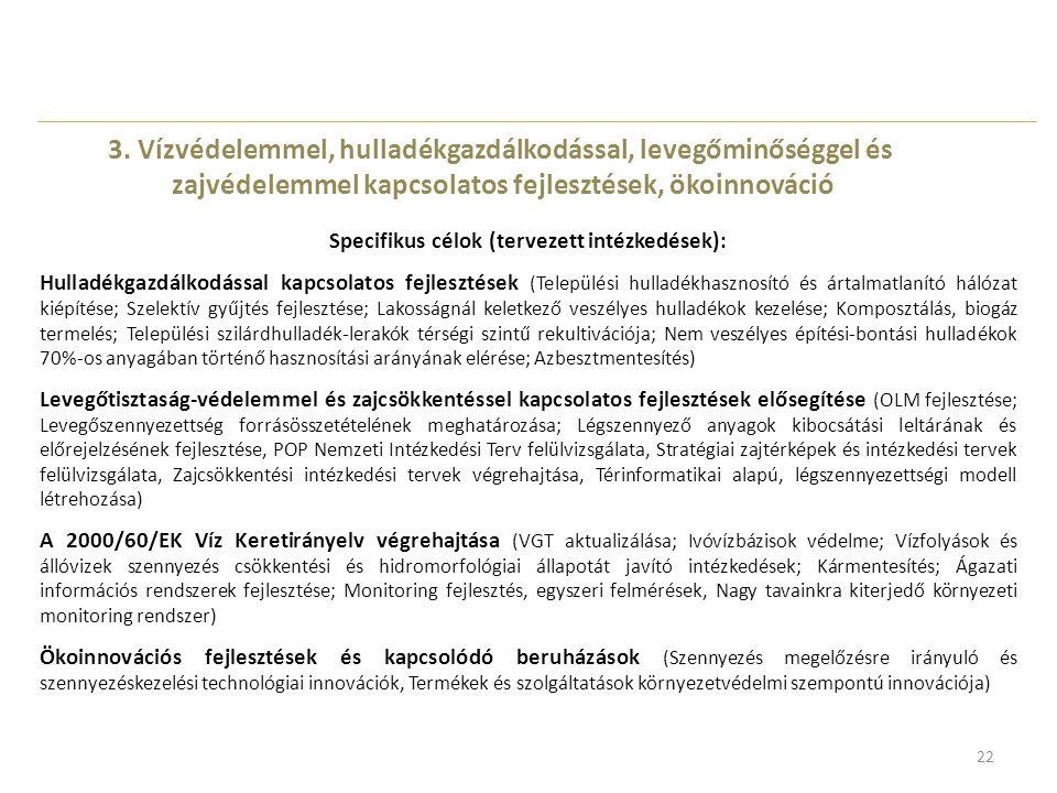 22 3. Vízvédelemmel, hulladékgazdálkodással, levegőminőséggel és zajvédelemmel kapcsolatos fejlesztések, ökoinnováció Specifikus célok (tervezett inté