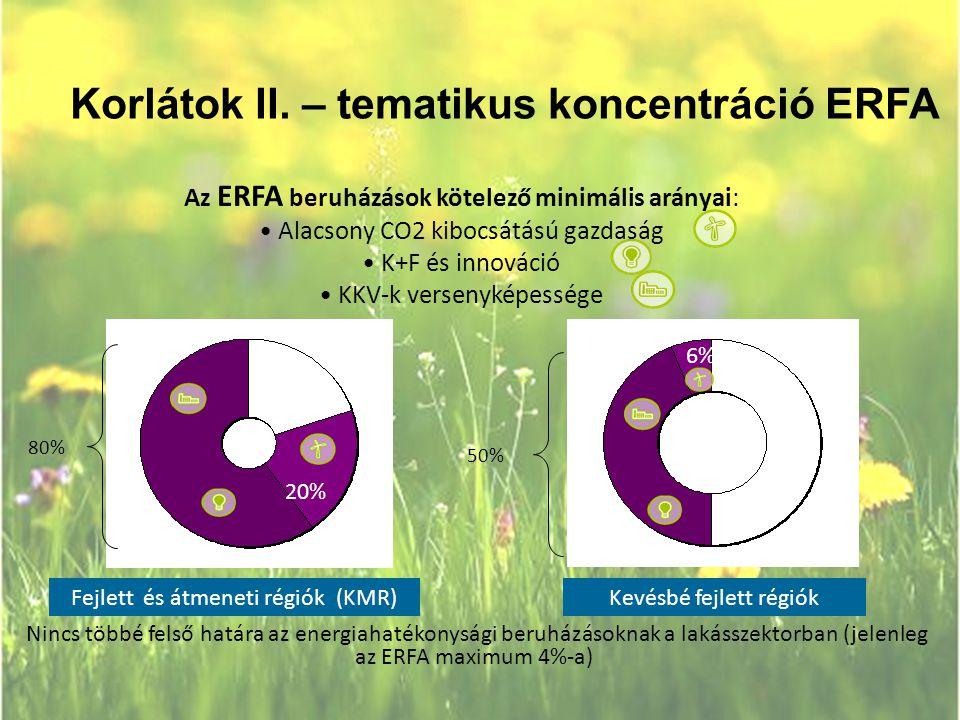 Korlátok II. – tematikus koncentráció ERFA Az ERFA beruházások kötelező minimális arányai: • Alacsony CO2 kibocsátású gazdaság • K+F és innováció • KK