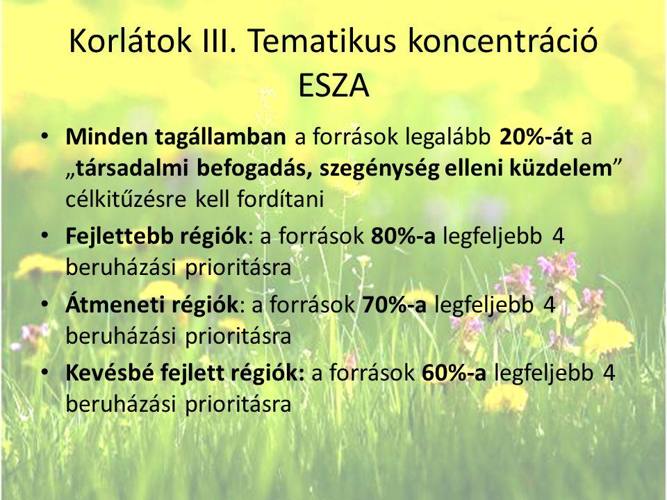 """Korlátok III. Tematikus koncentráció ESZA • Minden tagállamban a források legalább 20%-át a """"társadalmi befogadás, szegénység elleni küzdelem"""" célkitű"""