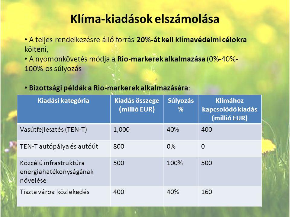 Klíma-kiadások elszámolása • A teljes rendelkezésre álló forrás 20%-át kell klímavédelmi célokra költeni, • A nyomonkövetés módja a Rio-markerek alkal