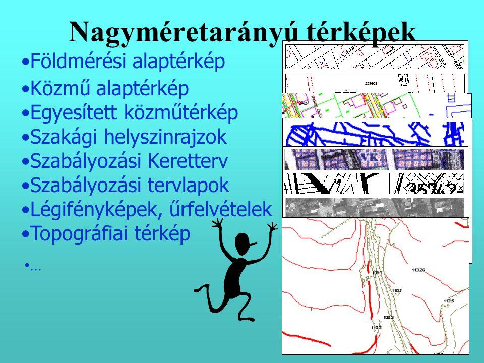 •Földmérési alaptérkép •Közmű alaptérkép •Egyesített közműtérkép •Szakági helyszinrajzok •Szabályozási Keretterv •Szabályozási tervlapok •Légifényképe