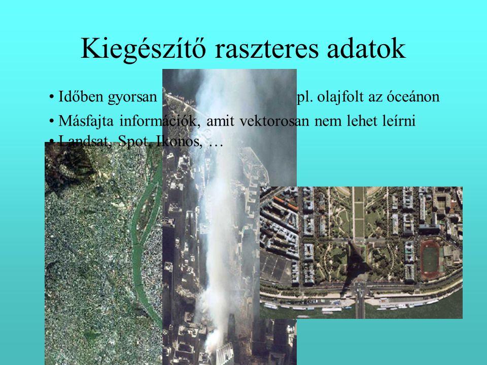 Kiegészítő raszteres adatok • Időben gyorsan változó folyamatok, pl. olajfolt az óceánon • Másfajta információk, amit vektorosan nem lehet leírni • La