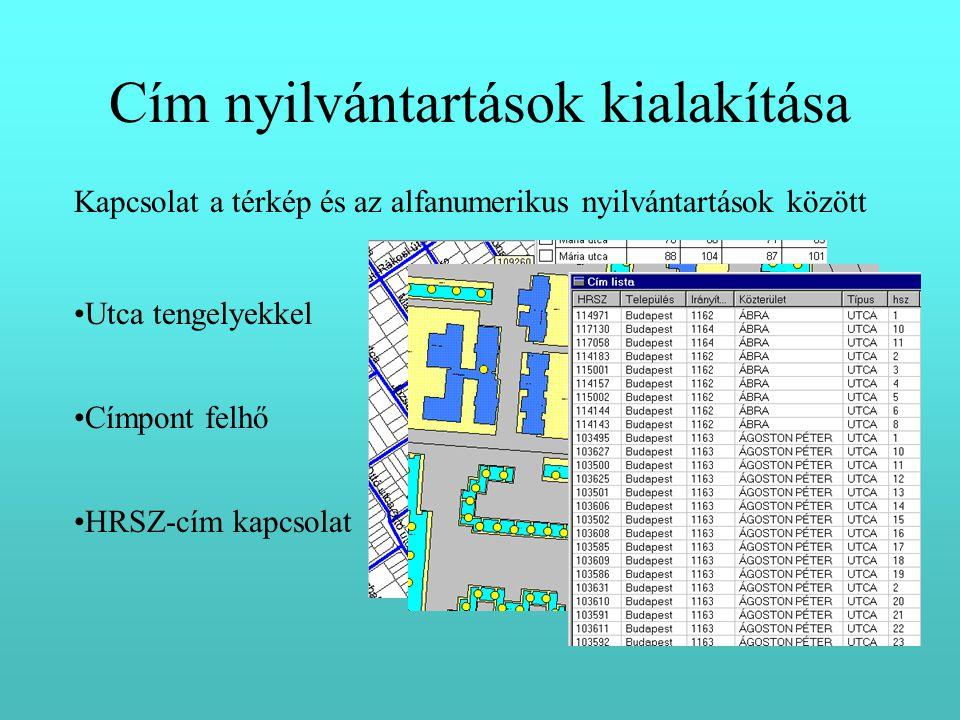 Kapcsolat a térkép és az alfanumerikus nyilvántartások között •Utca tengelyekkel •Címpont felhő •HRSZ-cím kapcsolat Cím nyilvántartások kialakítása