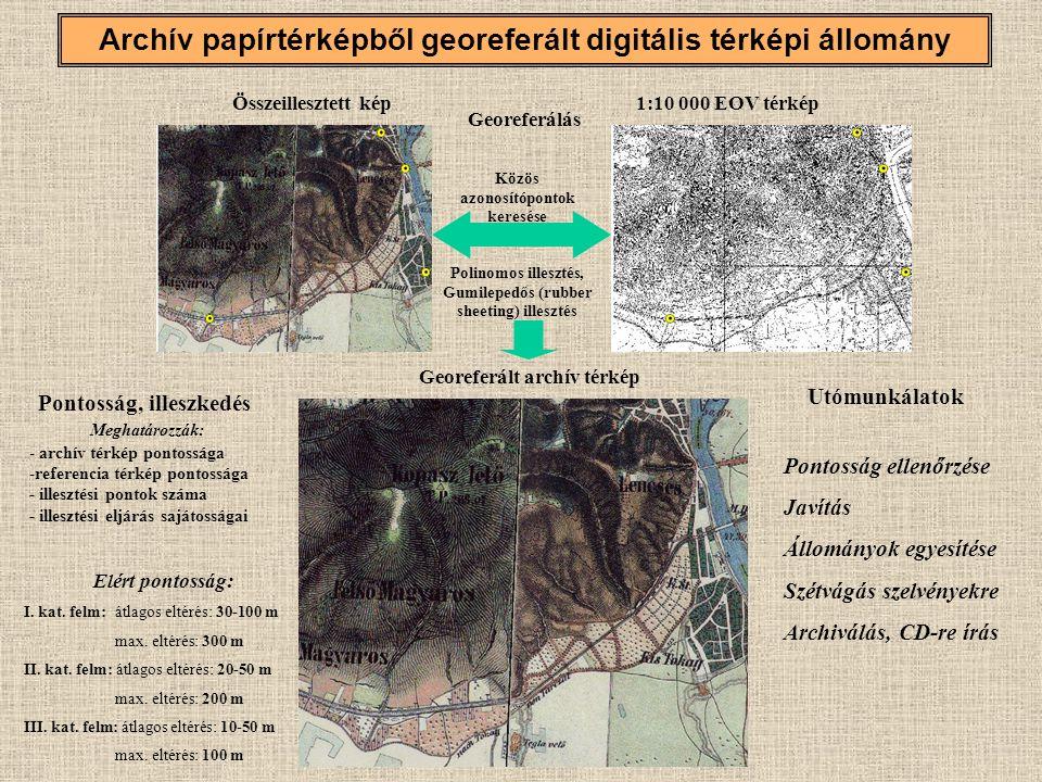 Archív papírtérképből georeferált digitális térképi állomány 1:10 000 EOV térképÖsszeillesztett kép Közös azonosítópontok keresése Georeferálás Polino