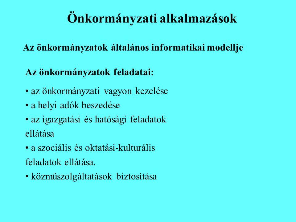 Önkormányzati alkalmazások Az önkormányzatok általános informatikai modellje Az önkormányzatok feladatai: • az önkormányzati vagyon kezelése • a helyi