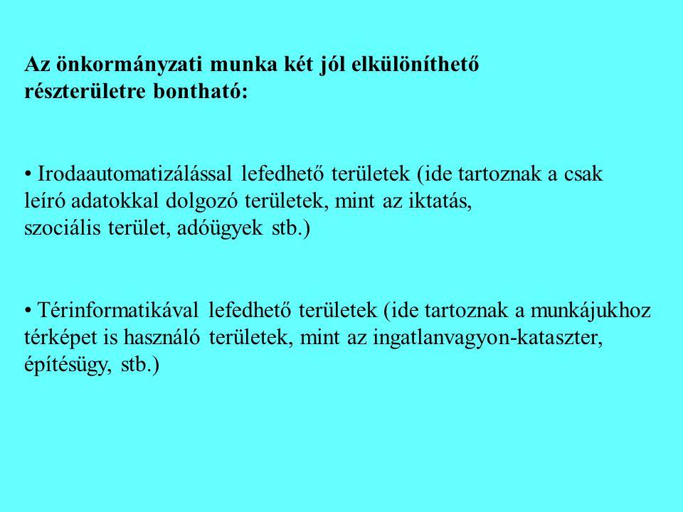 Az önkormányzati munka két jól elkülöníthető részterületre bontható: • Irodaautomatizálással lefedhető területek (ide tartoznak a csak leíró adatokkal
