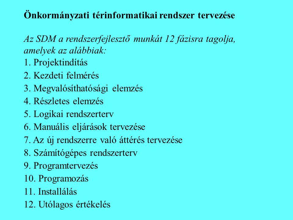 Önkormányzati térinformatikai rendszer tervezése Az SDM a rendszerfejlesztő munkát 12 fázisra tagolja, amelyek az alábbiak: 1. Projektindítás 2. Kezde
