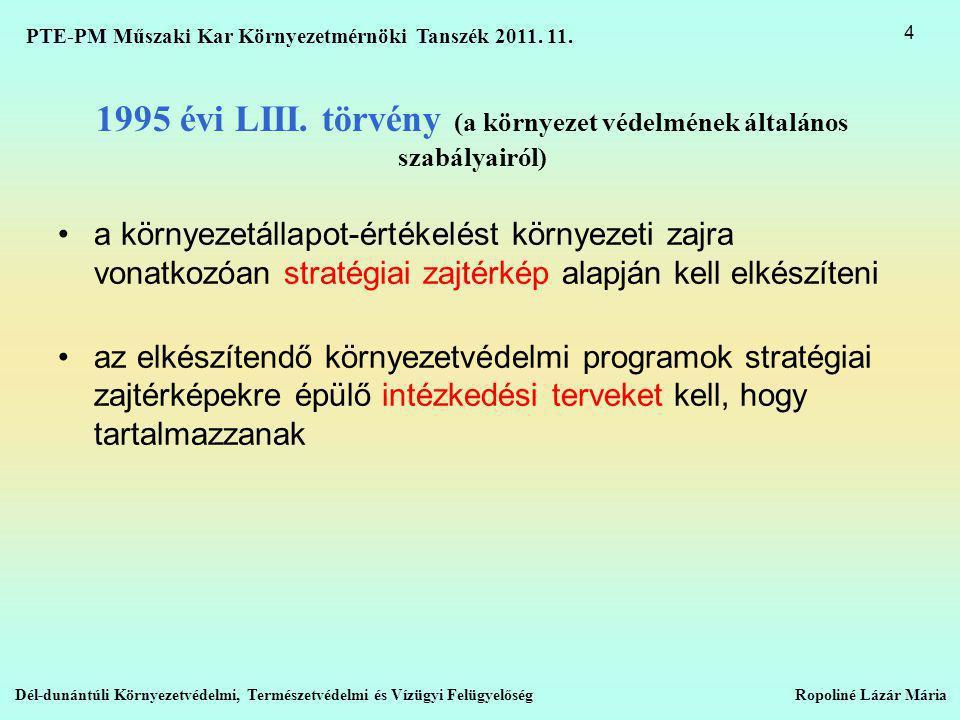 1995 évi LIII.