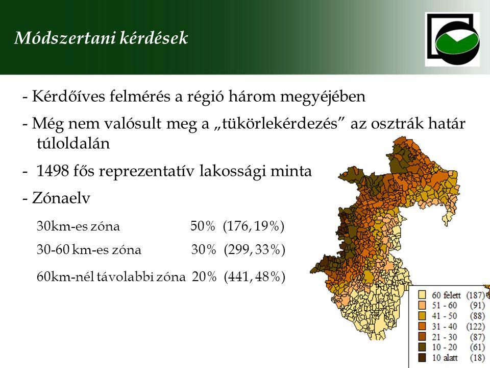 """- Kérdőíves felmérés a régió három megyéjében - Még nem valósult meg a """"tükörlekérdezés az osztrák határ túloldalán -1498 fős reprezentatív lakossági minta - Zónaelv 30km-es zóna 50% (176, 19%) 30-60 km-es zóna 30% (299, 33%) 60km-nél távolabbi zóna 20% (441, 48%) Módszertani kérdések"""