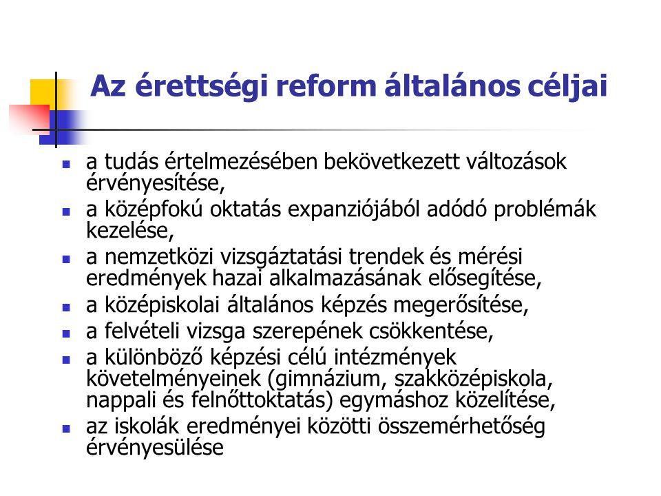 Az érettségi reform általános céljai  a tudás értelmezésében bekövetkezett változások érvényesítése,  a középfokú oktatás expanziójából adódó problémák kezelése,  a nemzetközi vizsgáztatási trendek és mérési eredmények hazai alkalmazásának elősegítése,  a középiskolai általános képzés megerősítése,  a felvételi vizsga szerepének csökkentése,  a különböző képzési célú intézmények követelményeinek (gimnázium, szakközépiskola, nappali és felnőttoktatás) egymáshoz közelítése,  az iskolák eredményei közötti összemérhetőség érvényesülése