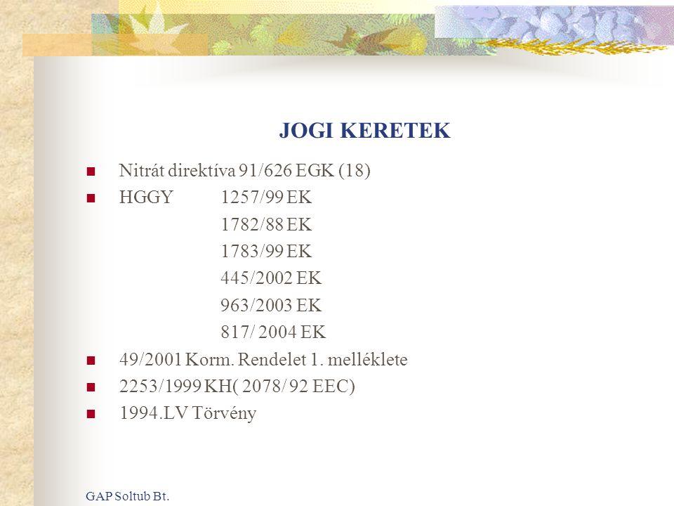 GAP Soltub Bt. JOGI KERETEK  Nitrát direktíva 91/626 EGK (18)  HGGY 1257/99 EK 1782/88 EK 1783/99 EK 445/2002 EK 963/2003 EK 817/ 2004 EK  49/2001