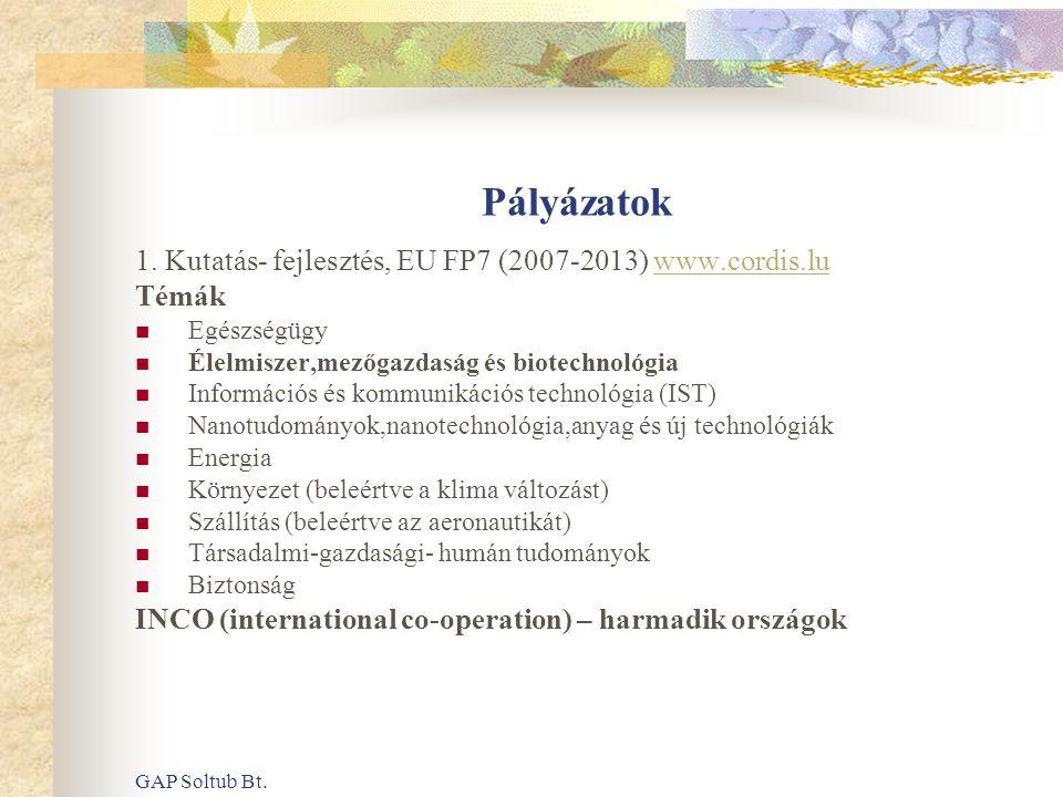 GAP Soltub Bt. Pályázatok 1. Kutatás- fejlesztés, EU FP7 (2007-2013) www.cordis.luwww.cordis.lu Témák  Egészségügy  Élelmiszer,mezőgazdaság és biote