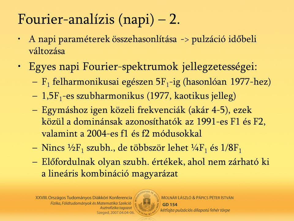 Fourier-analízis (napi) – 2.