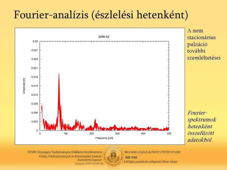 Fourier-analízis (észlelési hetenként) A nem stacionárius pulzáció további szemléltetései Fourier- spektrumok hetenként összefűzött adatokból