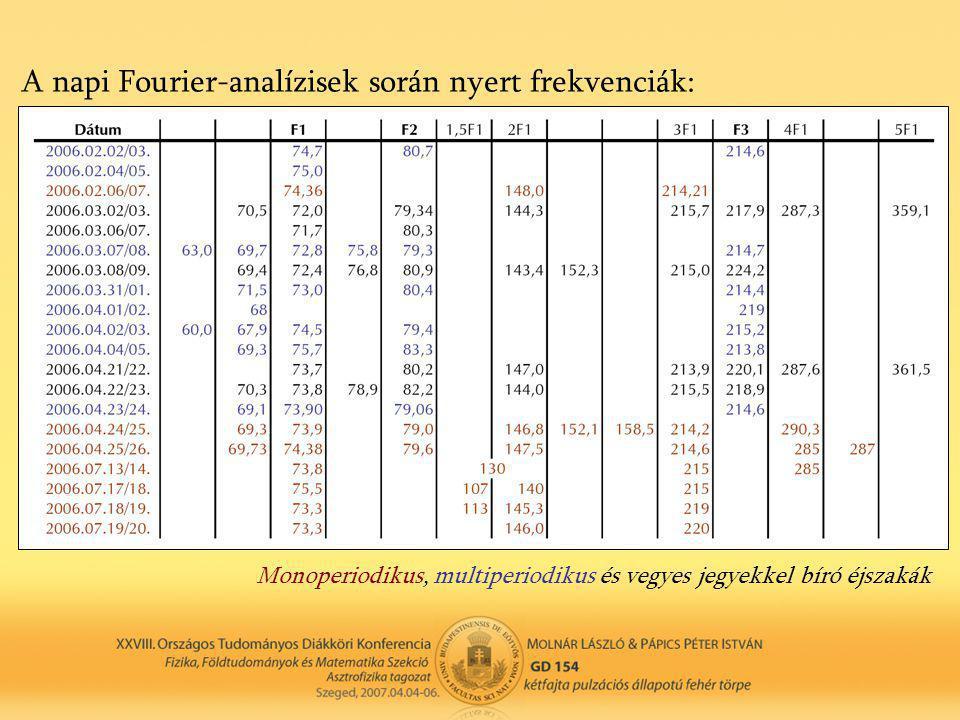 A napi Fourier-analízisek során nyert frekvenciák: Monoperiodikus, multiperiodikus és vegyes jegyekkel bíró éjszakák