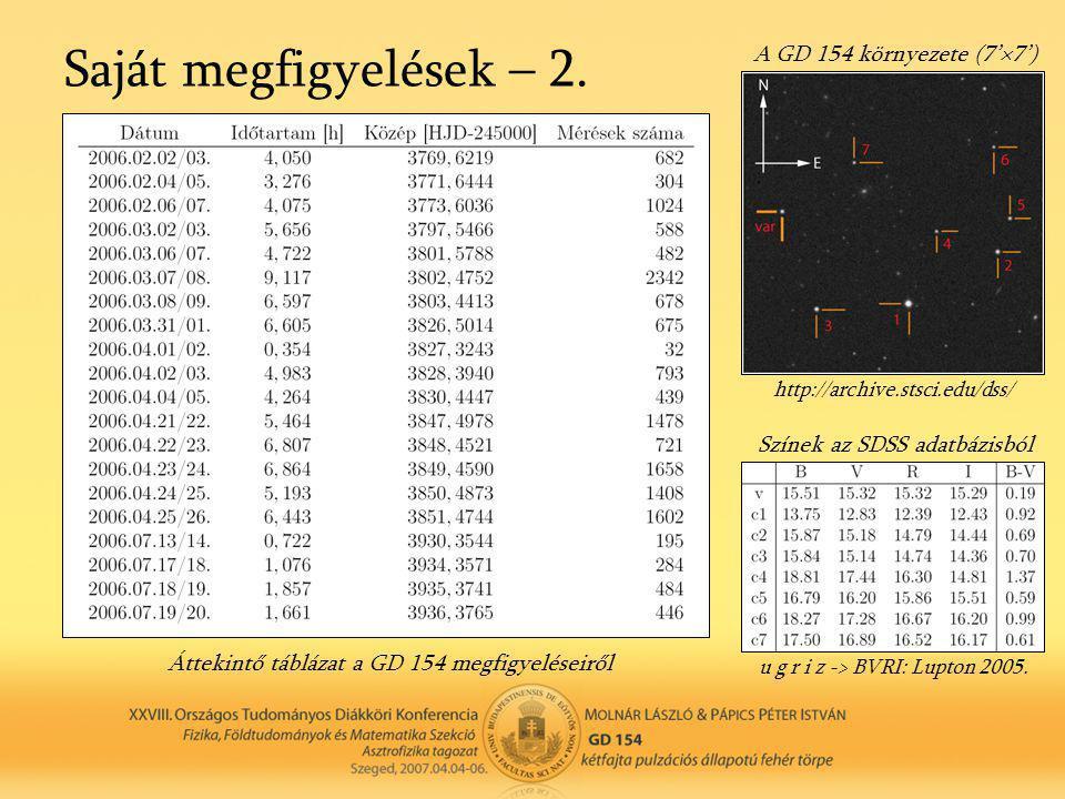 Saját megfigyelések – 2. Áttekintő táblázat a GD 154 megfigyeléseiről A GD 154 környezete (7'×7') http://archive.stsci.edu/dss/ Színek az SDSS adatbáz
