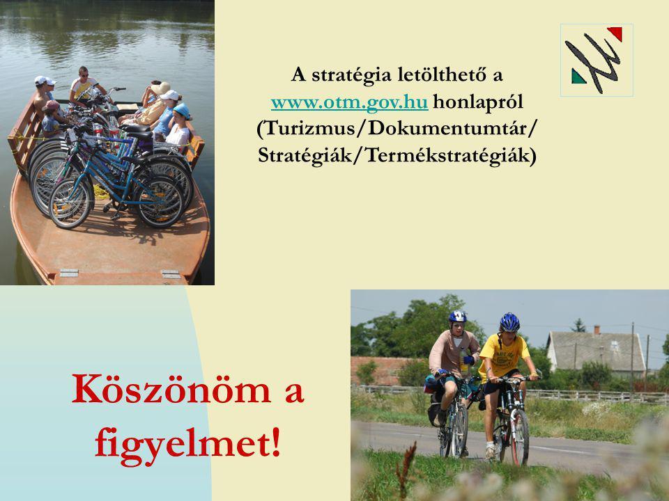 Köszönöm a figyelmet! A stratégia letölthető a www.otm.gov.hu honlapról (Turizmus/Dokumentumtár/ Stratégiák/Termékstratégiák) www.otm.gov.hu