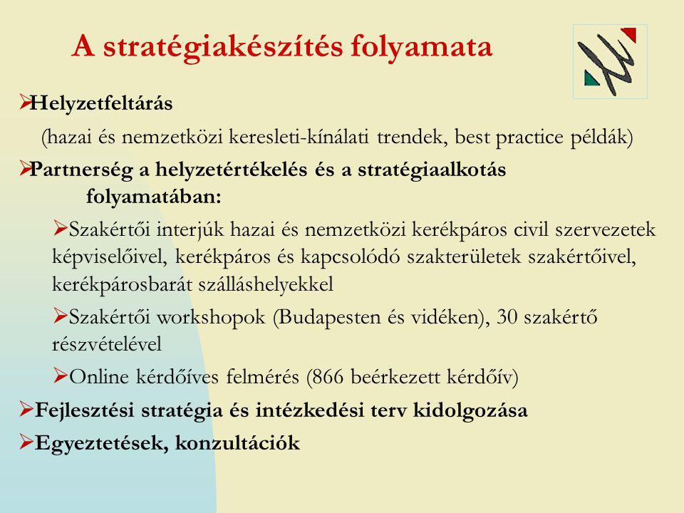A stratégiakészítés folyamata  Helyzetfeltárás (hazai és nemzetközi keresleti-kínálati trendek, best practice példák)  Partnerség a helyzetértékelés
