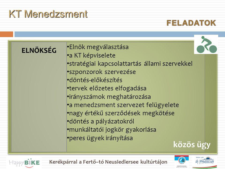 Kerékpárral a Fertő–tó Neusiedlersee kultúrtájon KT Menedzsment közös ügy ELNÖKSÉG • Elnök megválasztása • a KT képviselete • stratégiai kapcsolattartás állami szervekkel • szponzorok szervezése • döntés-előkészítés • tervek előzetes elfogadása • irányszámok meghatározása • a menedzsment szervezet felügyelete • nagy értékű szerződések megkötése • döntés a pályázatokról • munkáltatói jogkör gyakorlása • peres ügyek irányítása