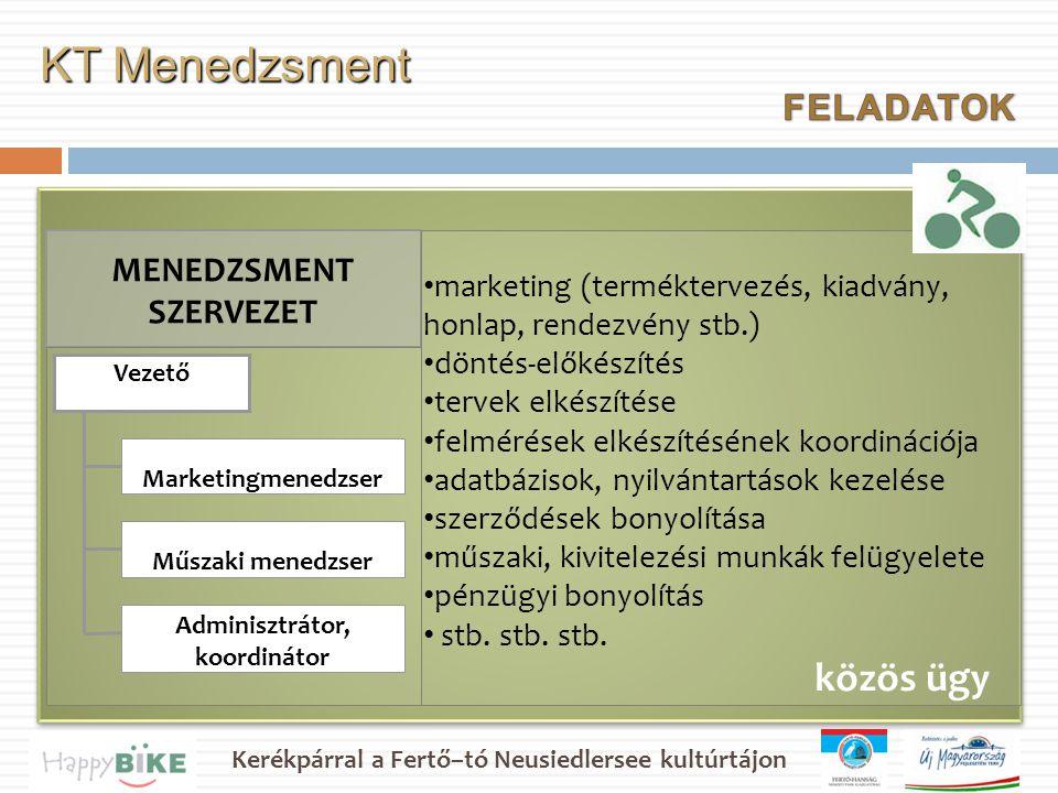 Kerékpárral a Fertő–tó Neusiedlersee kultúrtájon KT Menedzsment közös ügy MENEDZSMENT SZERVEZET • marketing (terméktervezés, kiadvány, honlap, rendezvény stb.) • döntés-előkészítés • tervek elkészítése • felmérések elkészítésének koordinációja • adatbázisok, nyilvántartások kezelése • szerződések bonyolítása • műszaki, kivitelezési munkák felügyelete • pénzügyi bonyolítás • stb.