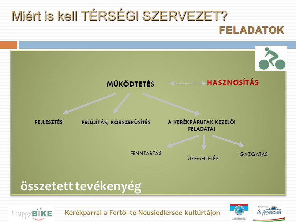 Kerékpárral a Fertő–tó Neusiedlersee kultúrtájon KT létrehozása közös ügy  A KT területi lehatárolása  A KT alapító okirata  A résztvevő szereplők és képviselőik felsorolása.