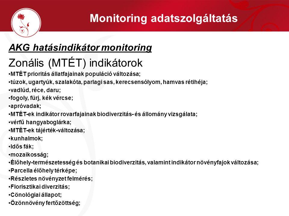 Monitoring adatszolgáltatás AKG hatásindikátor monitoring Zonális (MTÉT) indikátorok •MTÉT prioritás állatfajainak populáció változása; •túzok, ugarty