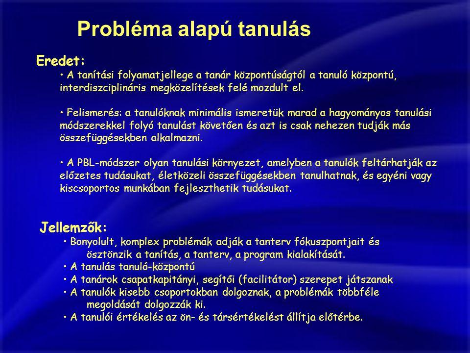 Célok: • A PBL tudományterületre való tekintet nélkül fokozza a tanulók teljesítményét az alábbi területeken (Barrows, Tamblyn 1980, Engel 1997): • Alkalmazkodás és részvétel a változásokban • A problémamegoldás alkalmazása új és jövőbeli helyzetekben • Kreatív és kritikus gondolkodás • A problémákra és helyzetekre irányuló holisztikus megközelítések elfogadása • A nézőpontok különbözőségének elismerése • Sikeres együttműködés a csoportban • A tanulási hiányosságok és erősségek felismerése • Az önirányító tanulás elősegítése • Hatékony kommunikációs készségek • Az alaptudás növekedése • Vezetői készségek • A különböző források kezelése