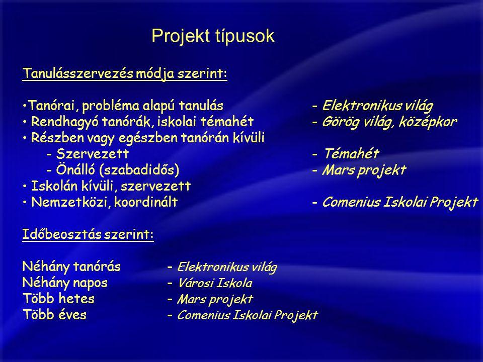 Tanulásszervezés módja szerint: •Tanórai, probléma alapú tanulás- Elektronikus világ • Rendhagyó tanórák, iskolai témahét- Görög világ, középkor • Részben vagy egészben tanórán kívüli - Szervezett - Témahét - Önálló (szabadidős)- Mars projekt • Iskolán kívüli, szervezett • Nemzetközi, koordinált- Comenius Iskolai Projekt Időbeosztás szerint: Néhány tanórás- Elektronikus világ Néhány napos- Városi Iskola Több hetes- Mars projekt Több éves- Comenius Iskolai Projekt Projekt típusok