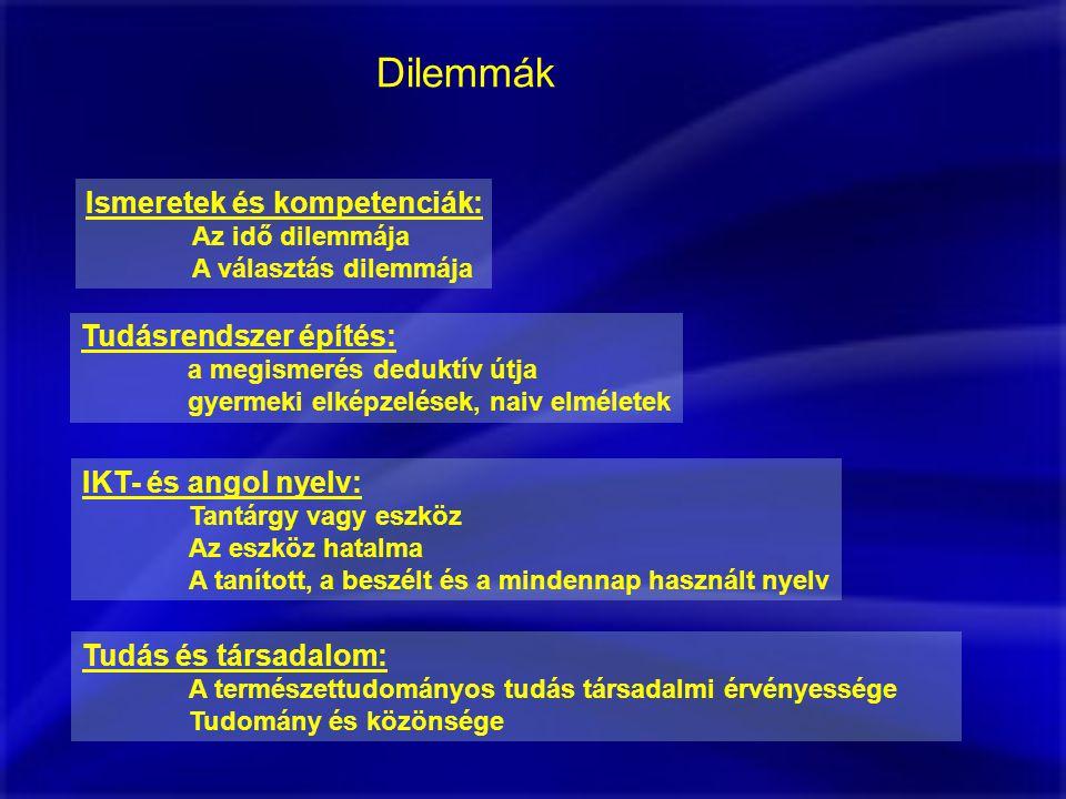 Dilemmák Ismeretek és kompetenciák: Az idő dilemmája A választás dilemmája Tudásrendszer építés: a megismerés deduktív útja gyermeki elképzelések, naiv elméletek IKT- és angol nyelv: Tantárgy vagy eszköz Az eszköz hatalma A tanított, a beszélt és a mindennap használt nyelv Tudás és társadalom: A természettudományos tudás társadalmi érvényessége Tudomány és közönsége