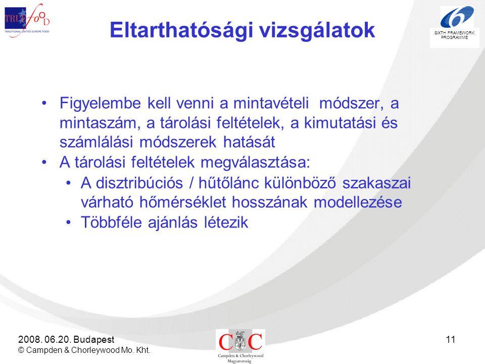 SIXTH FRAMEWORK PROGRAMME 2008. 06.20. Budapest © Campden & Chorleywood Mo. Kht. 11 Eltarthatósági vizsgálatok •Figyelembe kell venni a mintavételi mó