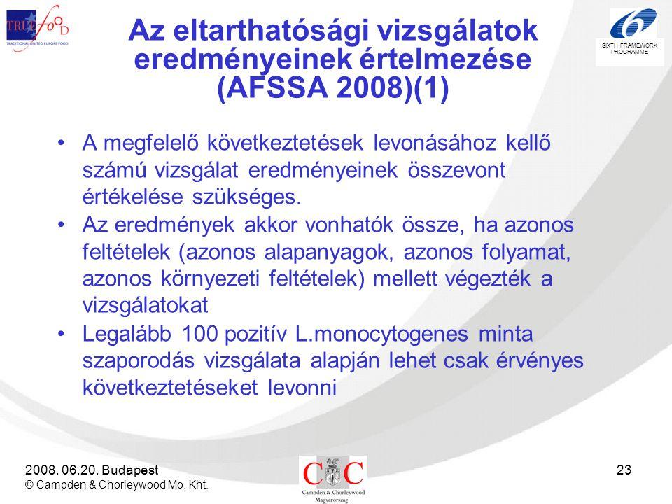 SIXTH FRAMEWORK PROGRAMME 2008. 06.20. Budapest © Campden & Chorleywood Mo. Kht. 23 Az eltarthatósági vizsgálatok eredményeinek értelmezése (AFSSA 200