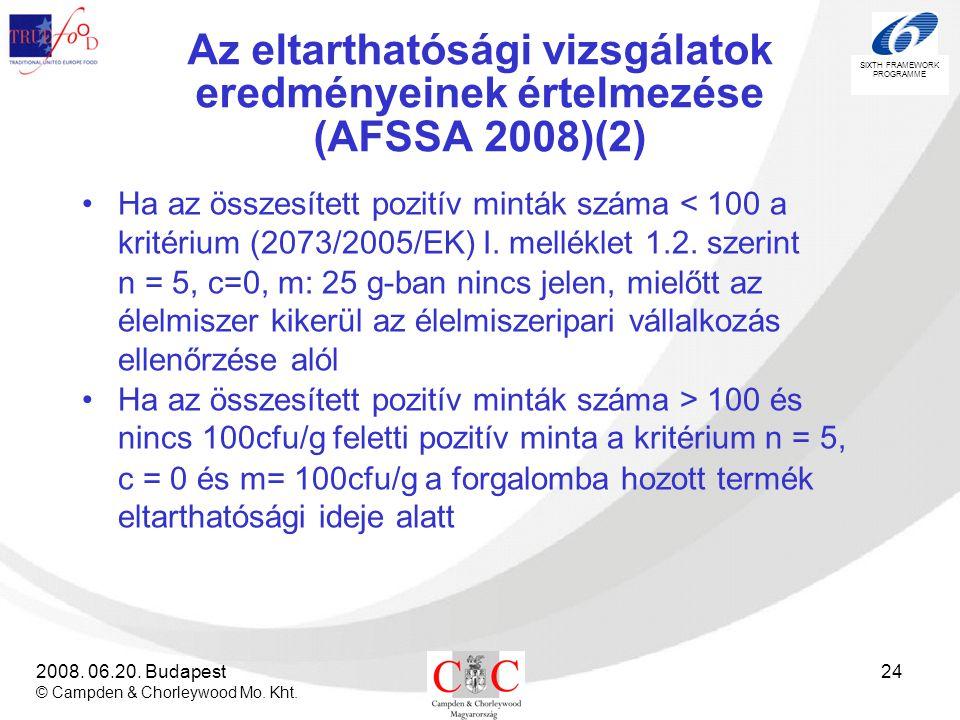 SIXTH FRAMEWORK PROGRAMME 2008. 06.20. Budapest © Campden & Chorleywood Mo. Kht. 24 Az eltarthatósági vizsgálatok eredményeinek értelmezése (AFSSA 200